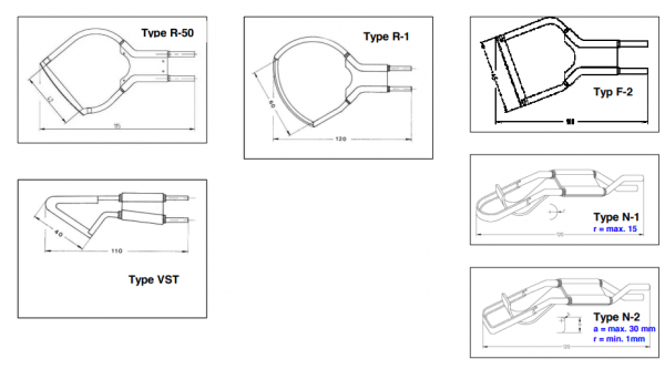 liste des couteaux pour HSG-0 electronique
